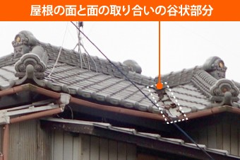 屋根の面と面の取り合いの谷上部分の谷板金