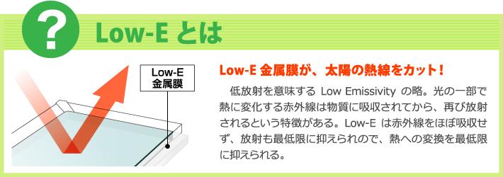 Low-E 金属膜が、太陽の熱線をカット!