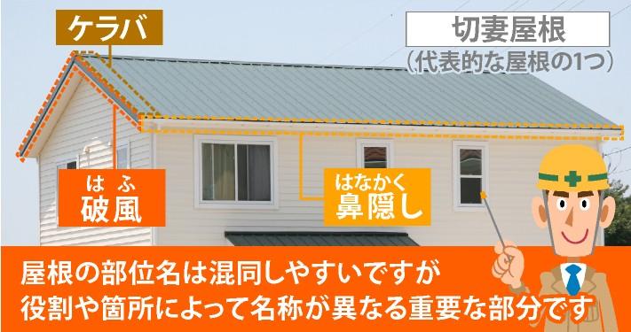 屋根の部位名は混同しやすいですが、役割や箇所によって名称が異なる重要な部分です。