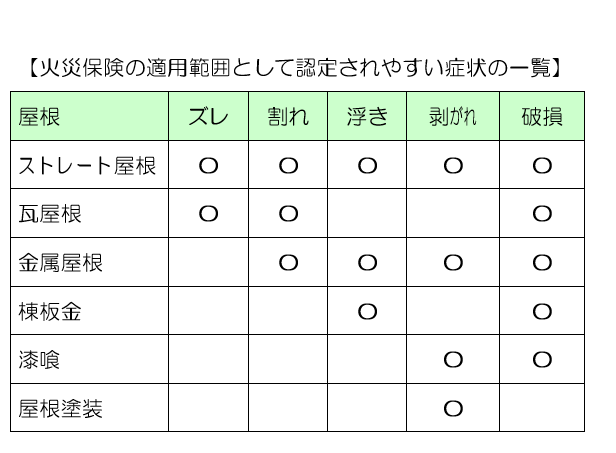コラム用自然災害表3