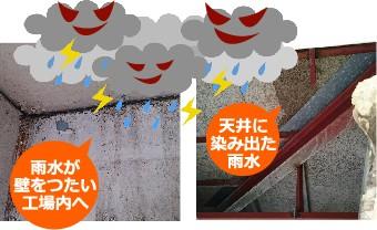 雨水が滲みでた工場内や天井